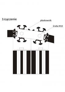 łączenie profili modułowych